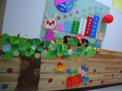 幼儿园的教室应该怎样布置才好