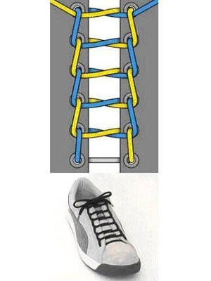 运动鞋鞋带的系法图解析