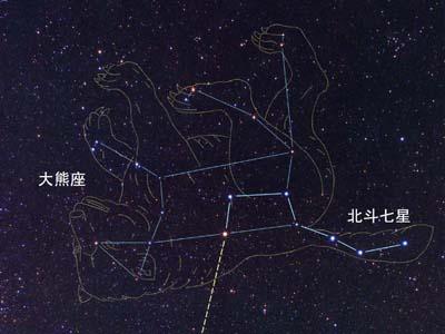星座趣谈 北斗七星是什么星座高清图片
